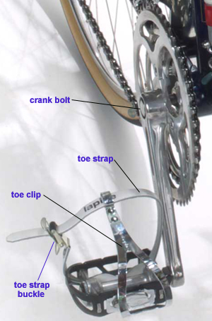 The Parts Of A Bicycle Nomenclature Bike Component Names What
